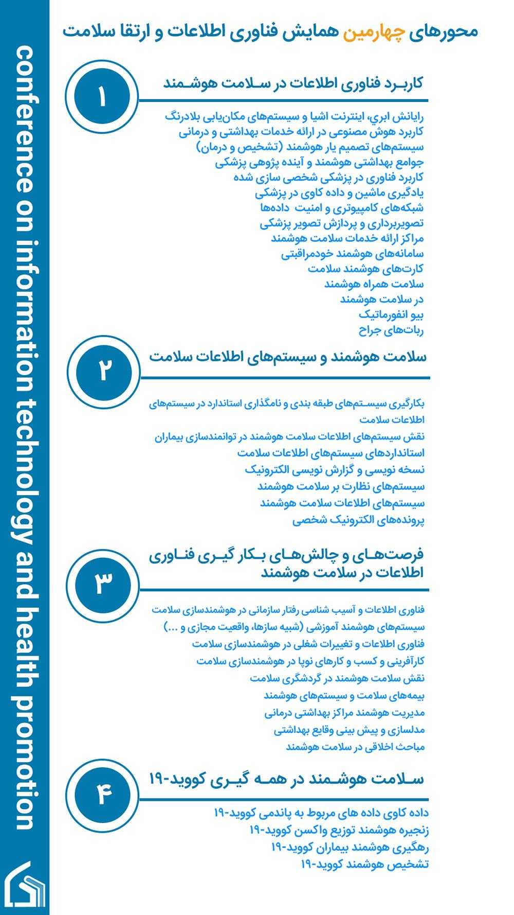 همایش فناوری اطلاعات سلامت